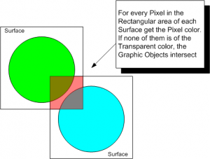 xna_pixel_collision