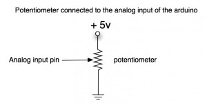 analogin_potentiometer